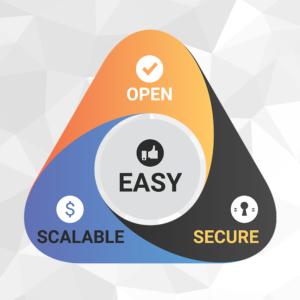 Open Protocols 101