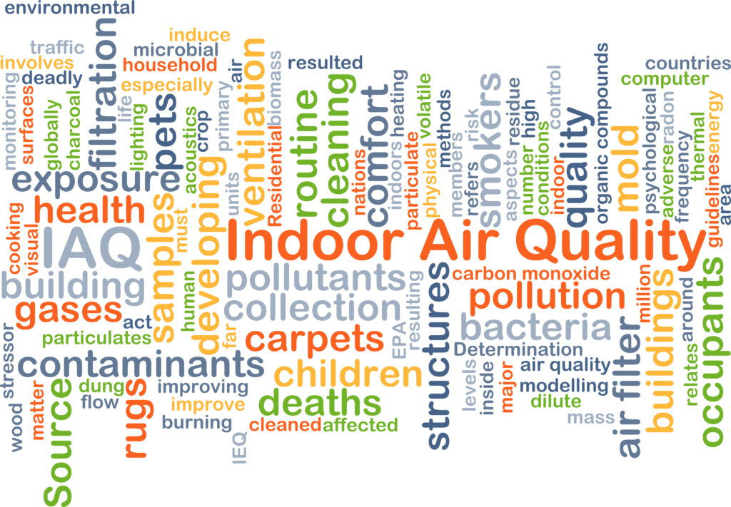 Indoor Air Quality IAQ word cloud